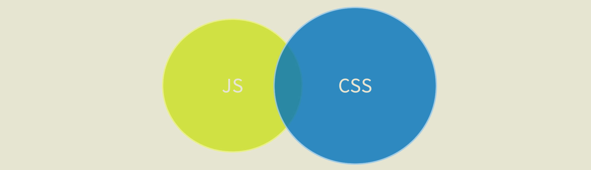 JavaScript and CSS circles